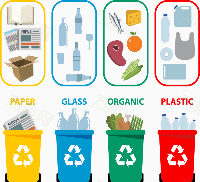 彩色 扁平化 垃圾桶 分类垃圾桶 矢量素材
