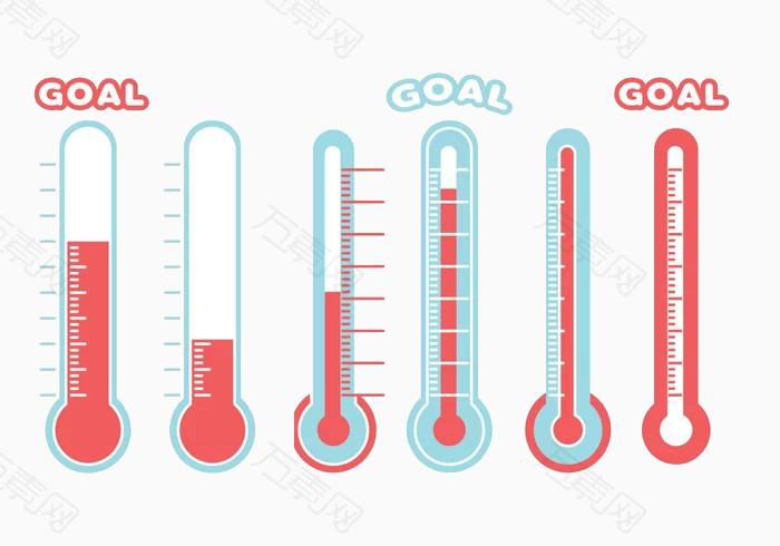 卡通医护用品温度计图片