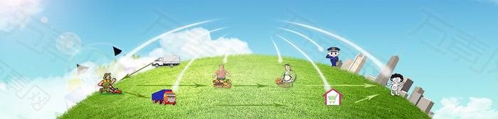 农业环保循环生产背景banner