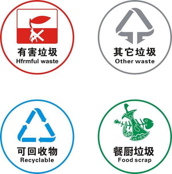 垃圾分类标识